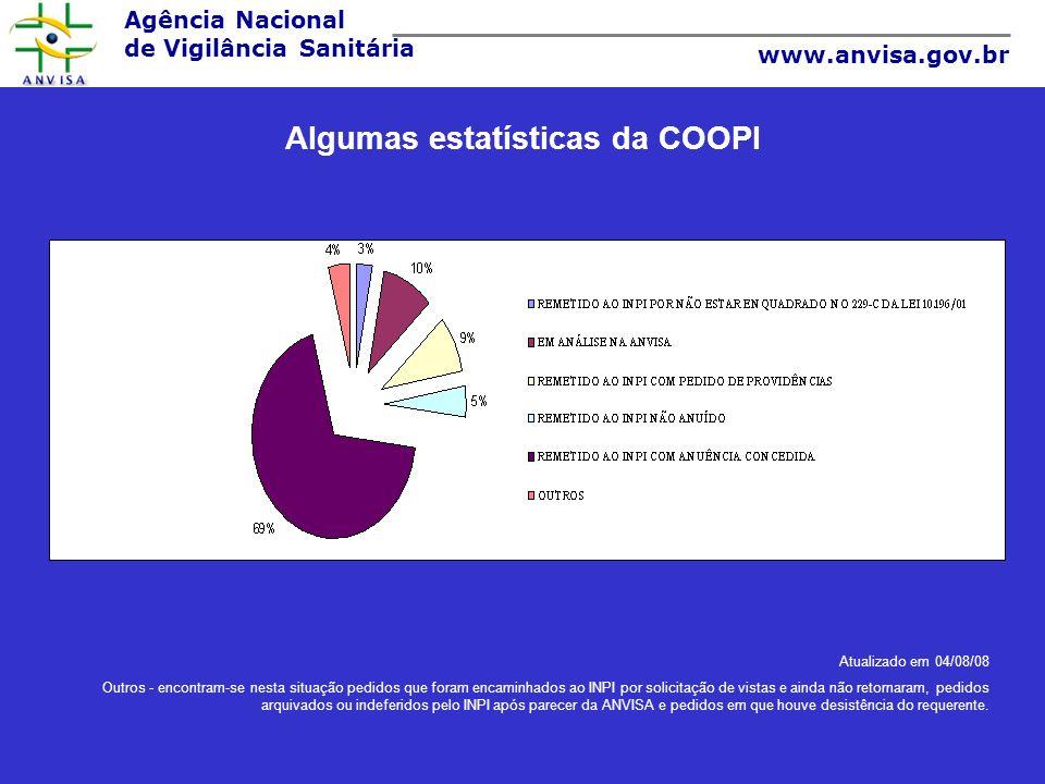 Algumas estatísticas da COOPI