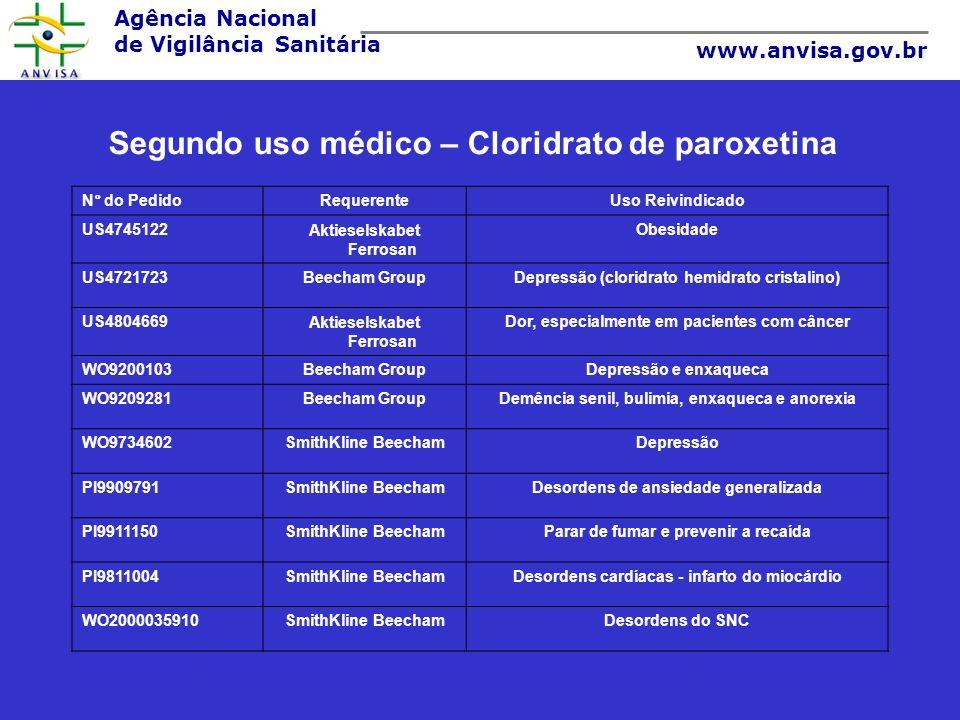 Segundo uso médico – Cloridrato de paroxetina