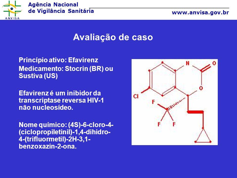 Avaliação de caso Princípio ativo: Efavirenz