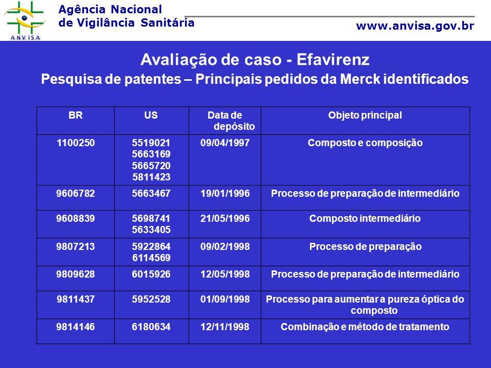 Avaliação de caso - Efavirenz