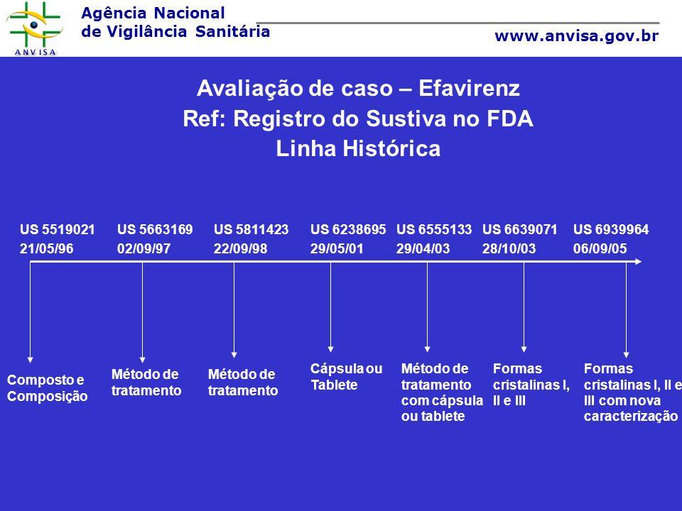Avaliação de caso – Efavirenz Ref: Registro do Sustiva no FDA