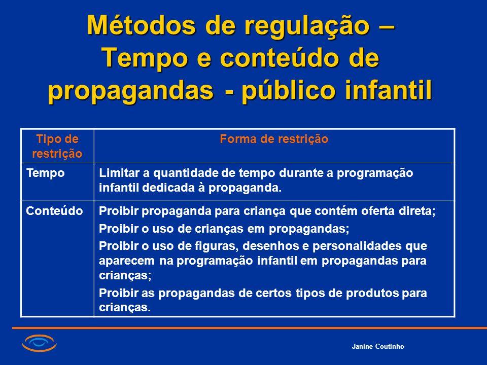Métodos de regulação – Tempo e conteúdo de propagandas - público infantil