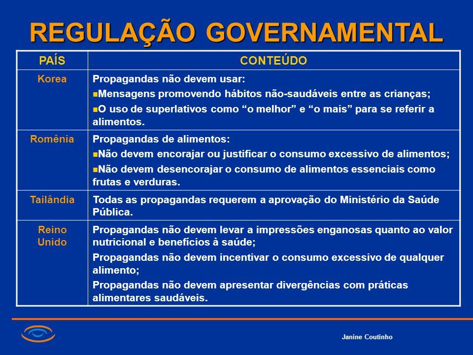 REGULAÇÃO GOVERNAMENTAL