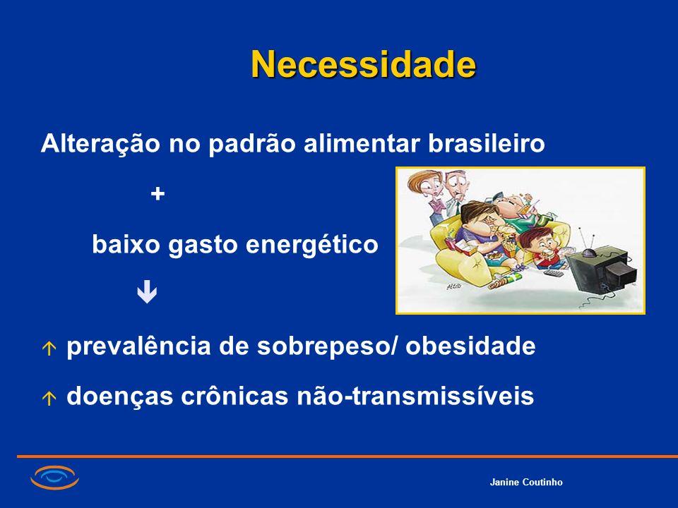 Necessidade Alteração no padrão alimentar brasileiro +