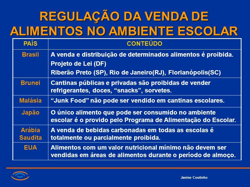 REGULAÇÃO DA VENDA DE ALIMENTOS NO AMBIENTE ESCOLAR