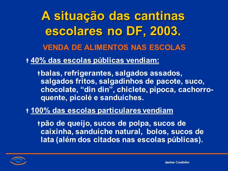 A situação das cantinas escolares no DF, 2003.