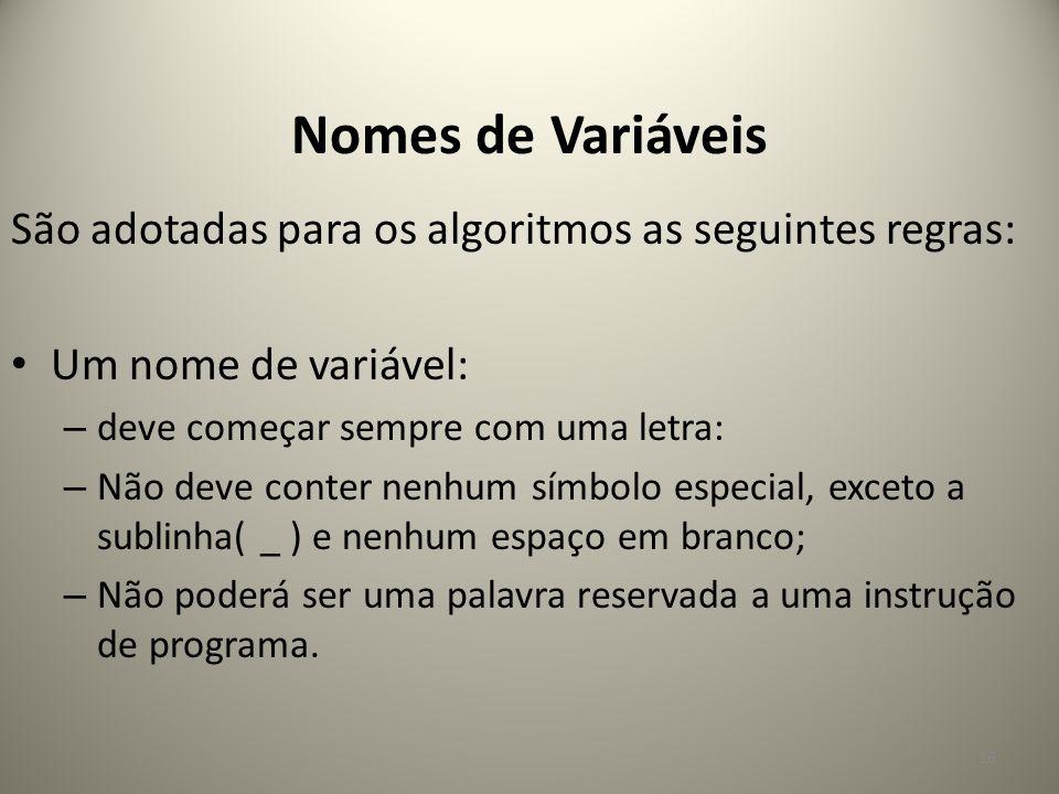 Nomes de Variáveis São adotadas para os algoritmos as seguintes regras: Um nome de variável: deve começar sempre com uma letra: