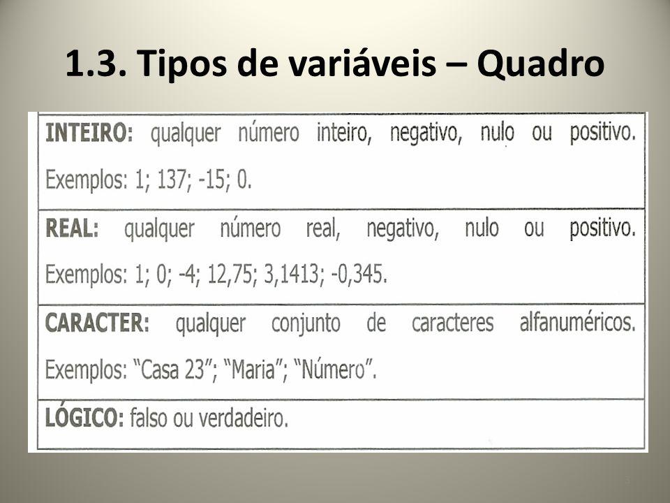 1.3. Tipos de variáveis – Quadro
