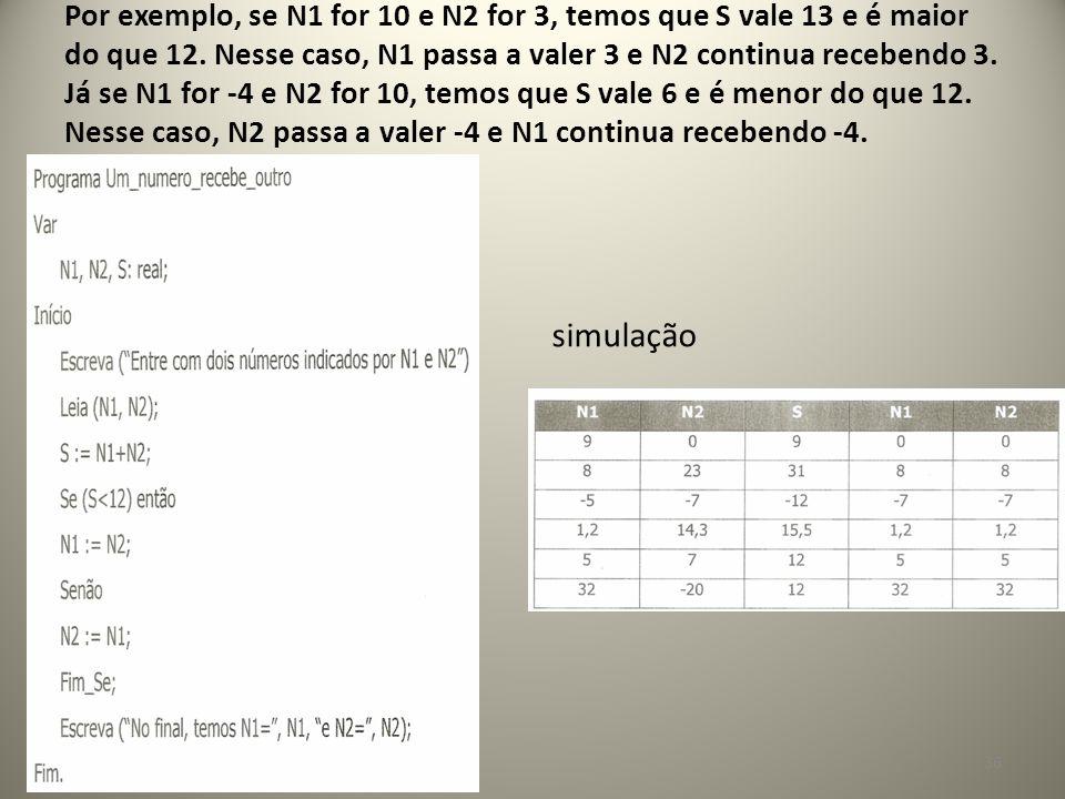 Por exemplo, se N1 for 10 e N2 for 3, temos que S vale 13 e é maior do que 12. Nesse caso, N1 passa a valer 3 e N2 continua recebendo 3. Já se N1 for -4 e N2 for 10, temos que S vale 6 e é menor do que 12. Nesse caso, N2 passa a valer -4 e N1 continua recebendo -4.