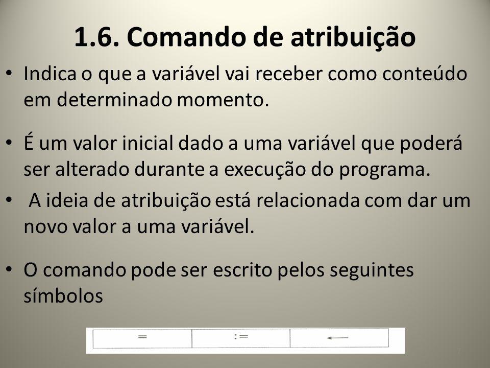 1.6. Comando de atribuição Indica o que a variável vai receber como conteúdo em determinado momento.