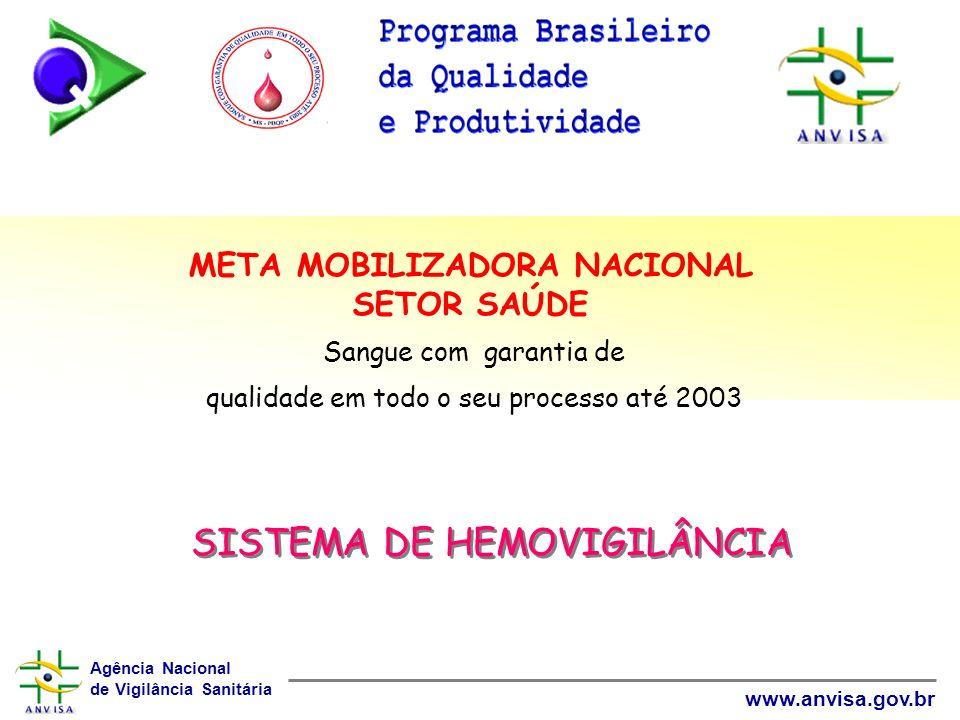SISTEMA DE HEMOVIGILÂNCIA