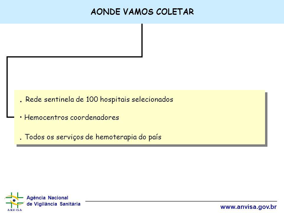 . Rede sentinela de 100 hospitais selecionados