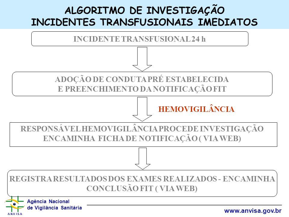 ALGORITMO DE INVESTIGAÇÃO INCIDENTES TRANSFUSIONAIS IMEDIATOS