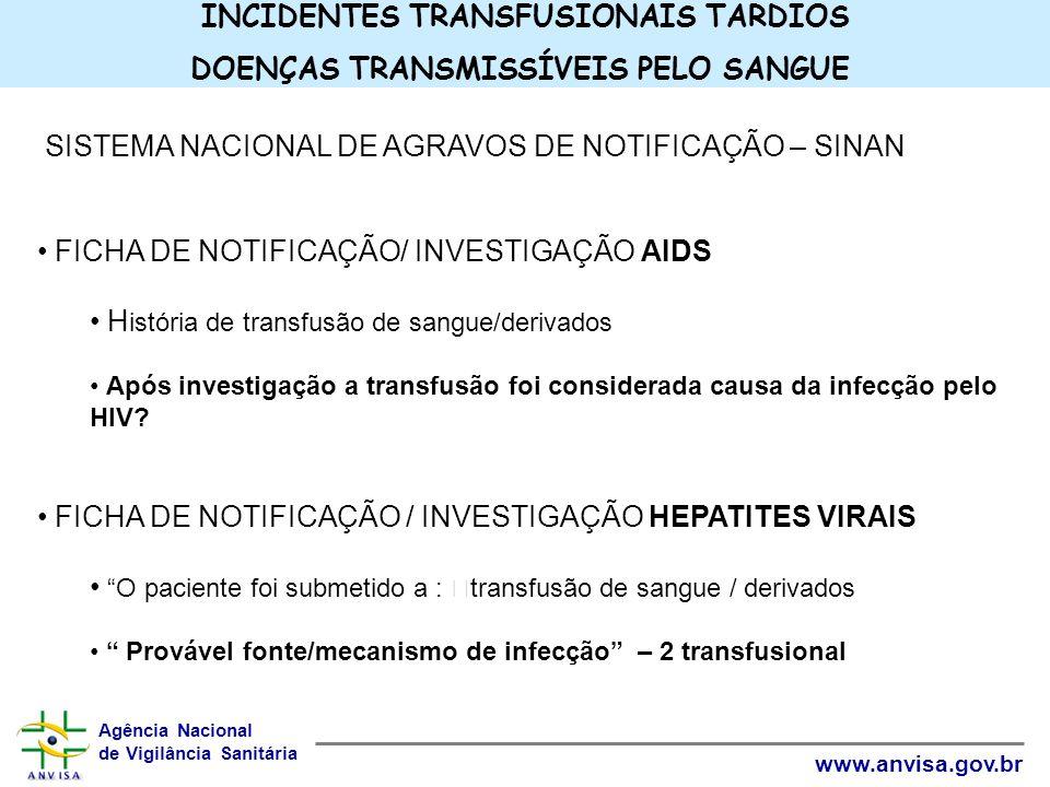 INCIDENTES TRANSFUSIONAIS TARDIOS DOENÇAS TRANSMISSÍVEIS PELO SANGUE