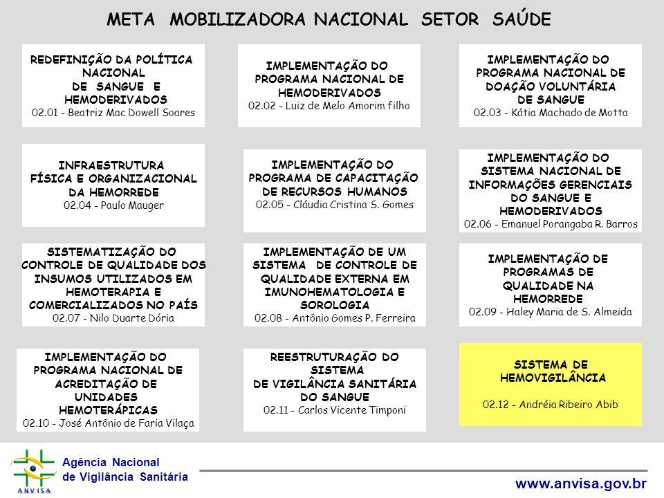 META MOBILIZADORA NACIONAL SETOR SAÚDE