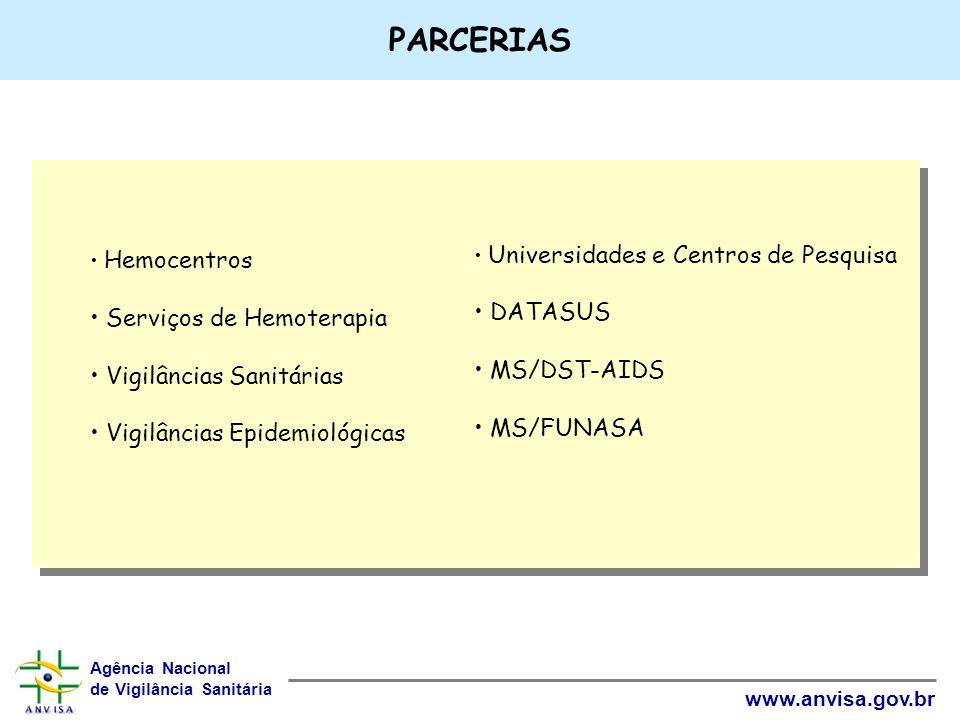 PARCERIAS Serviços de Hemoterapia DATASUS Vigilâncias Sanitárias