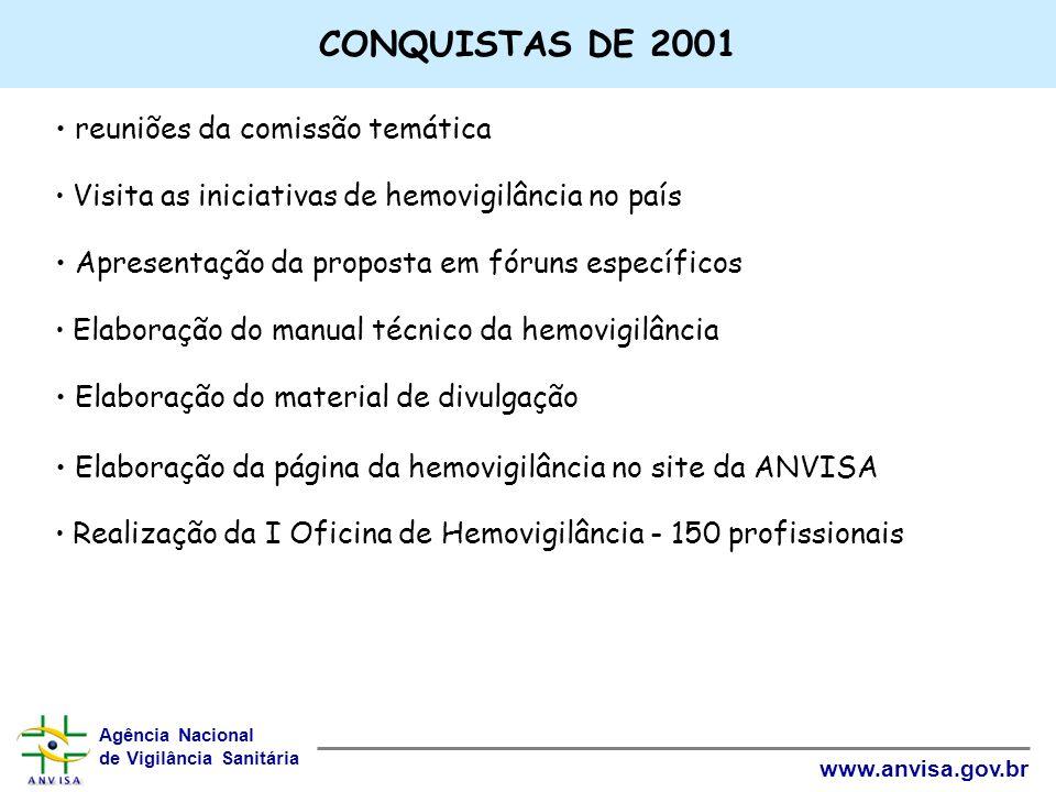 CONQUISTAS DE 2001 reuniões da comissão temática