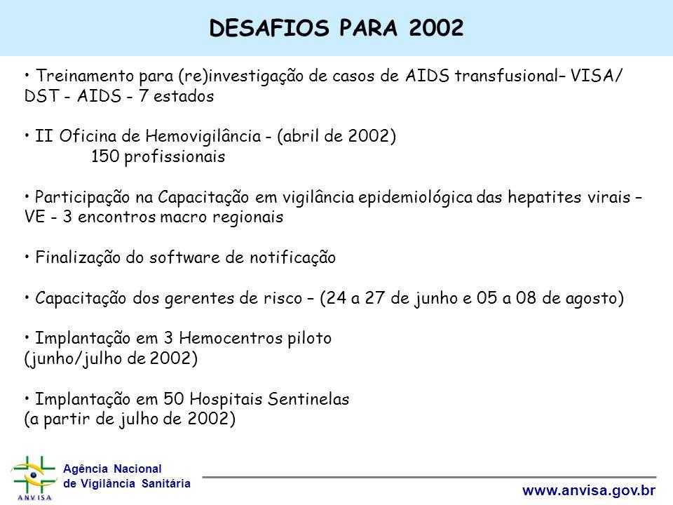 DESAFIOS PARA 2002Treinamento para (re)investigação de casos de AIDS transfusional– VISA/ DST - AIDS - 7 estados.