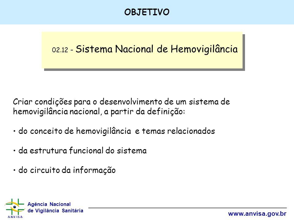 do conceito de hemovigilância e temas relacionados