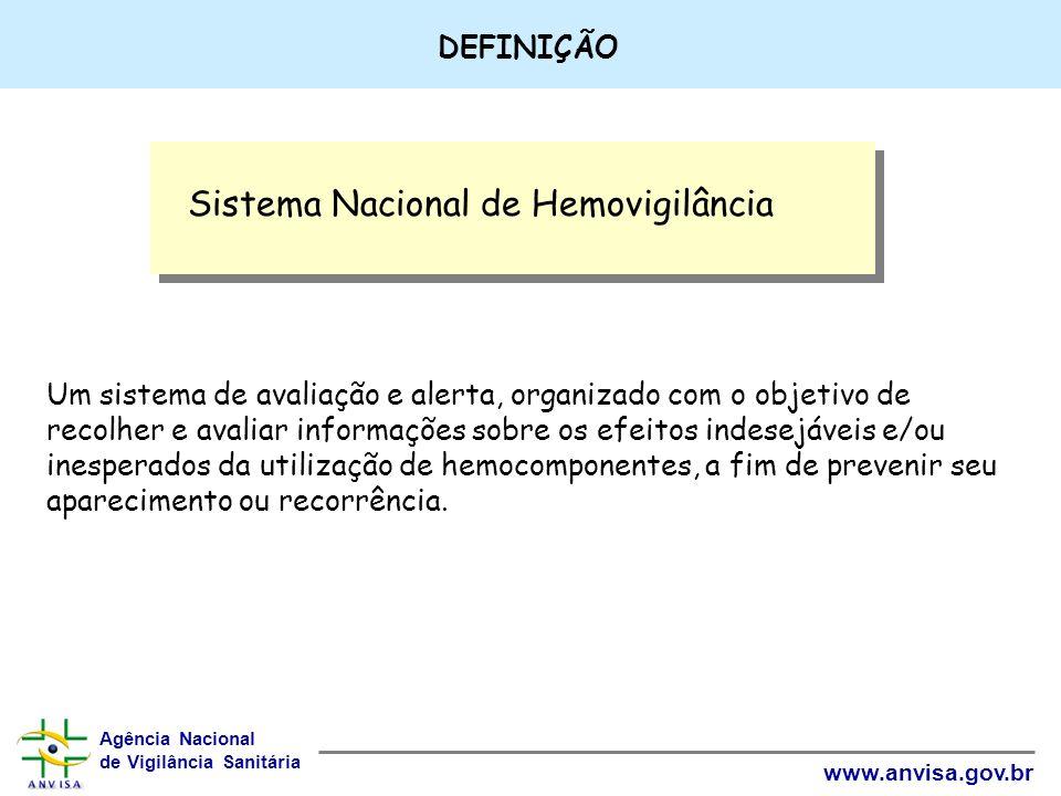 Sistema Nacional de Hemovigilância