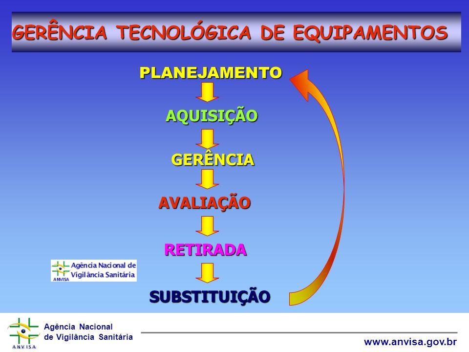 GERÊNCIA TECNOLÓGICA DE EQUIPAMENTOS