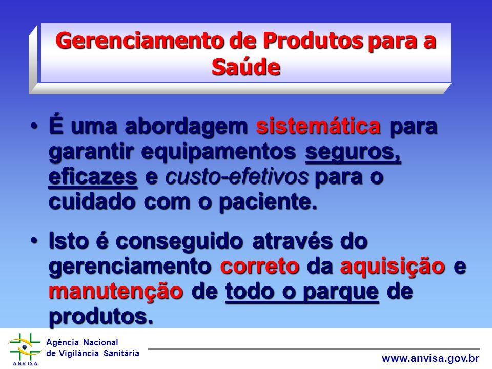 Gerenciamento de Produtos para a Saúde