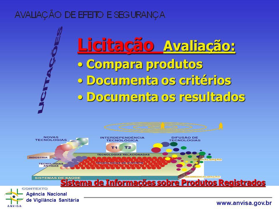 Licitação Avaliação: Compara produtos Documenta os critérios