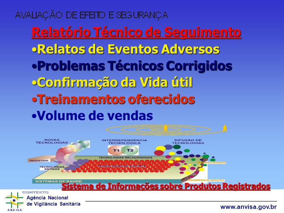 Relatório Técnico de Seguimento Relatos de Eventos Adversos