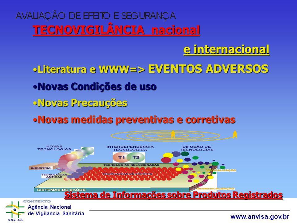 TECNOVIGILÂNCIA nacional e internacional