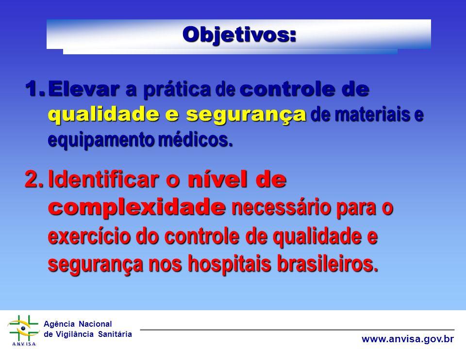 Objetivos:Elevar a prática de controle de qualidade e segurança de materiais e equipamento médicos.