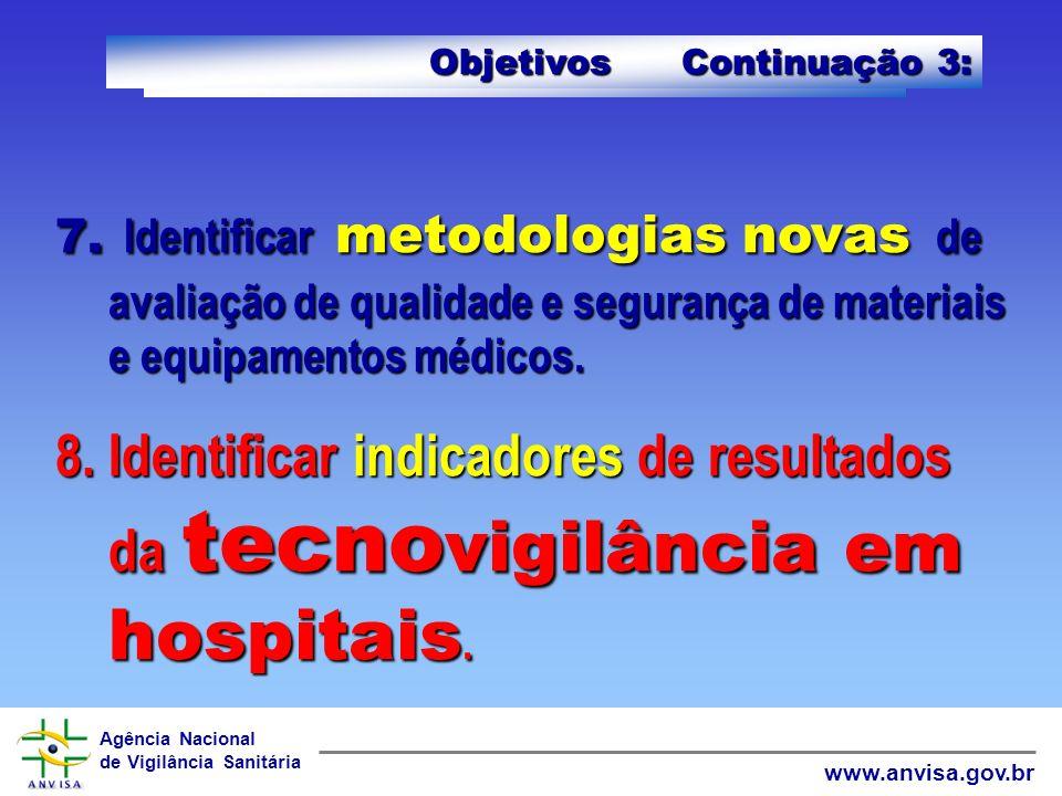 Identificar indicadores de resultados da tecnovigilância em hospitais.
