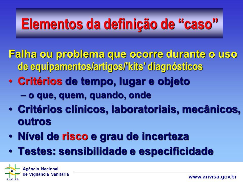 Elementos da definição de caso