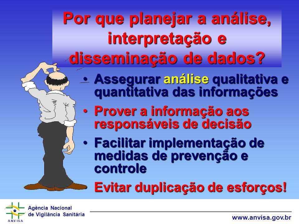 Por que planejar a análise, interpretação e disseminação de dados