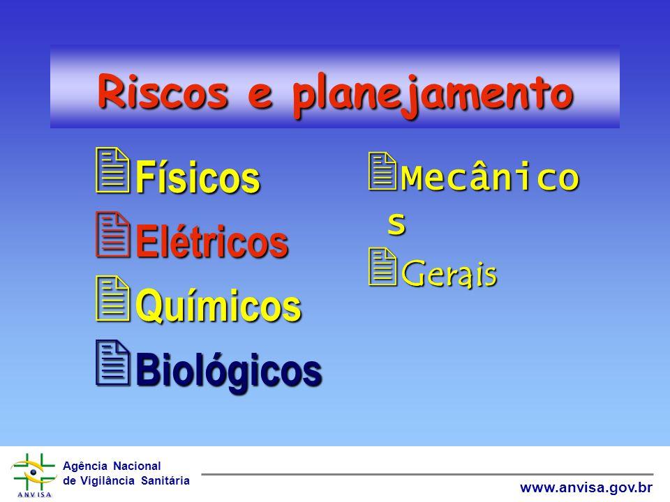 Riscos e planejamento Físicos Elétricos Químicos Biológicos Mecânicos
