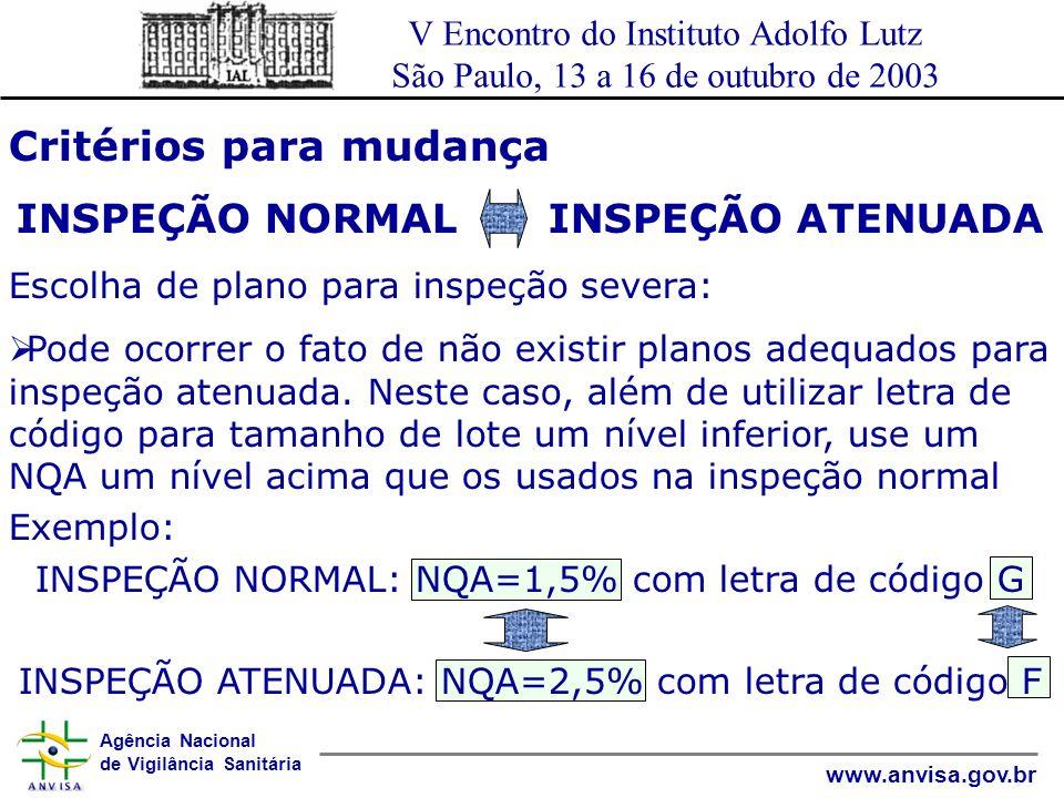 INSPEÇÃO NORMAL INSPEÇÃO ATENUADA