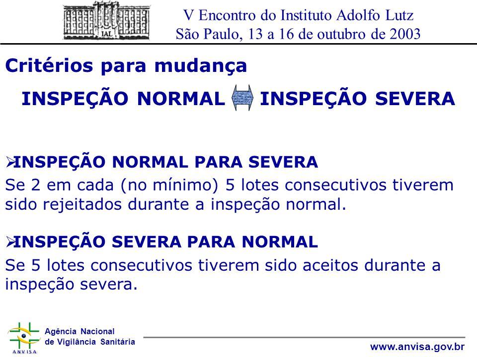 INSPEÇÃO NORMAL INSPEÇÃO SEVERA