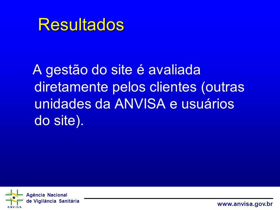 Resultados A gestão do site é avaliada diretamente pelos clientes (outras unidades da ANVISA e usuários do site).