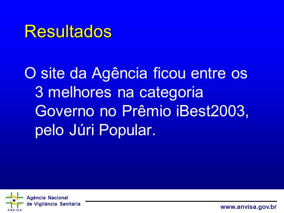 Resultados O site da Agência ficou entre os 3 melhores na categoria Governo no Prêmio iBest2003, pelo Júri Popular.