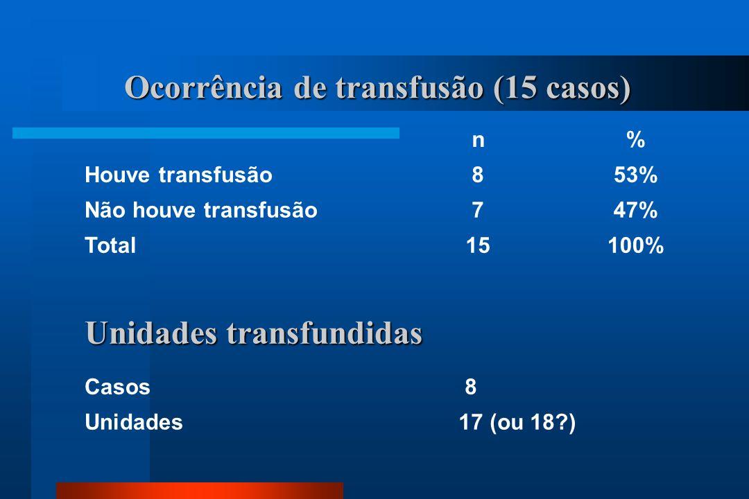 Ocorrência de transfusão (15 casos)