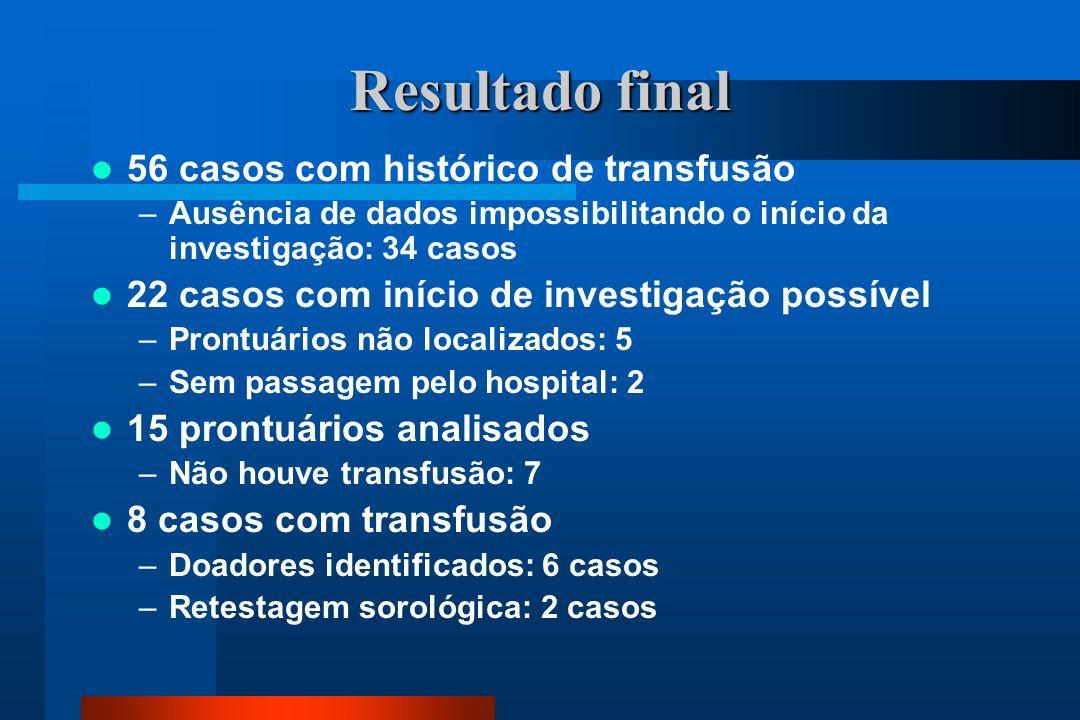 Resultado final 56 casos com histórico de transfusão