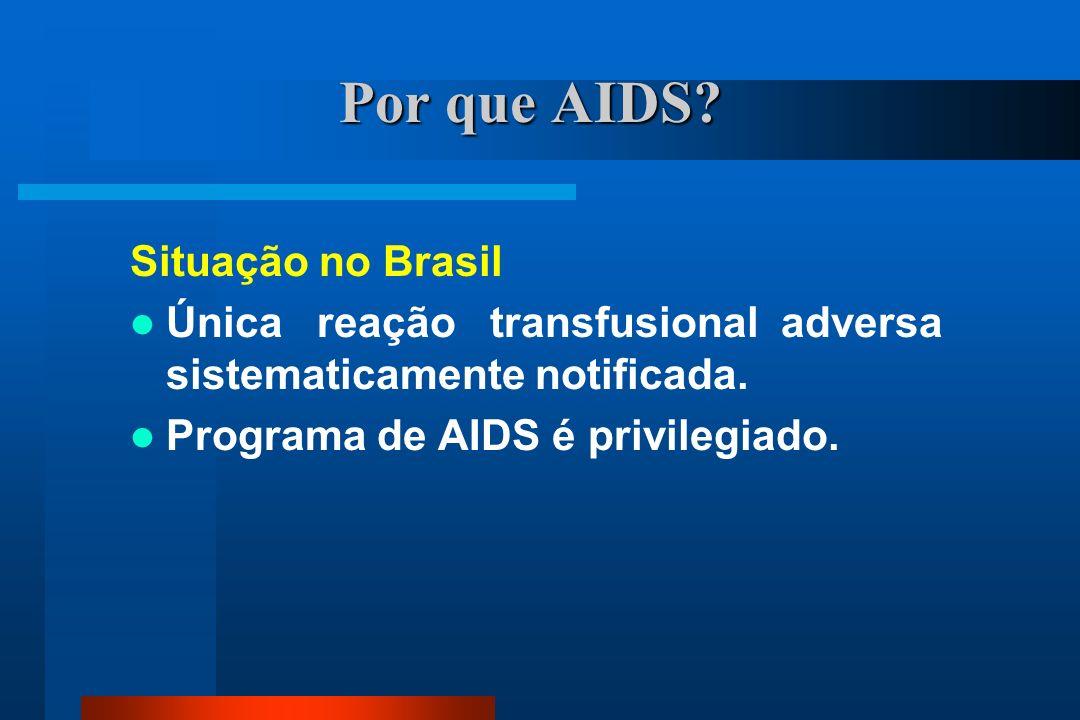 Por que AIDS Situação no Brasil