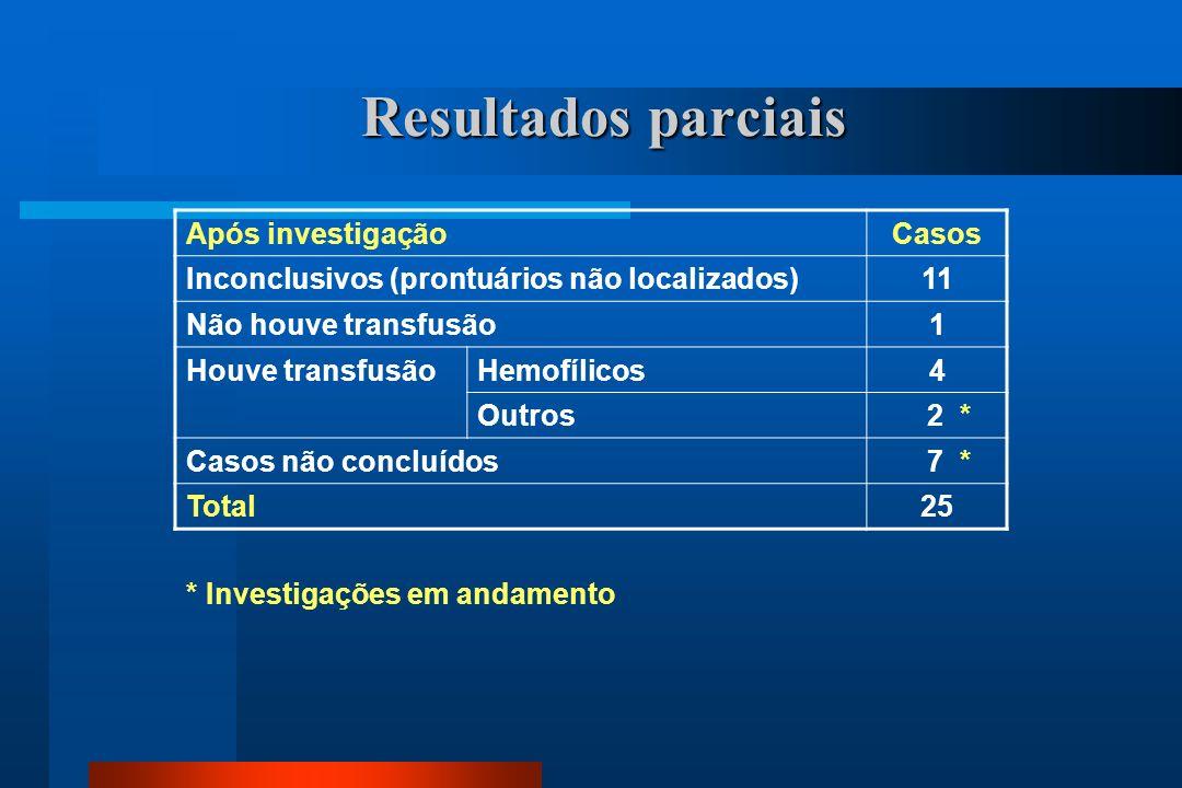 Resultados parciais Após investigação Casos