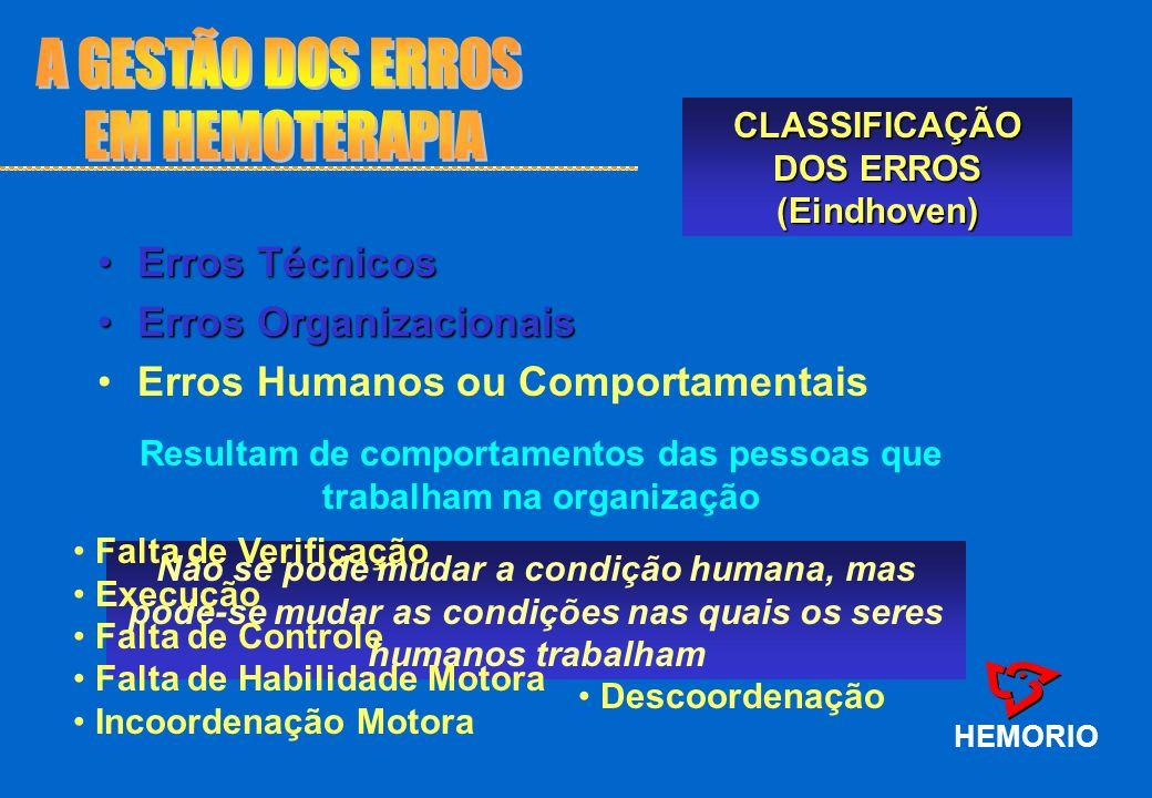 A GESTÃO DOS ERROS EM HEMOTERAPIA Erros Técnicos Erros Organizacionais