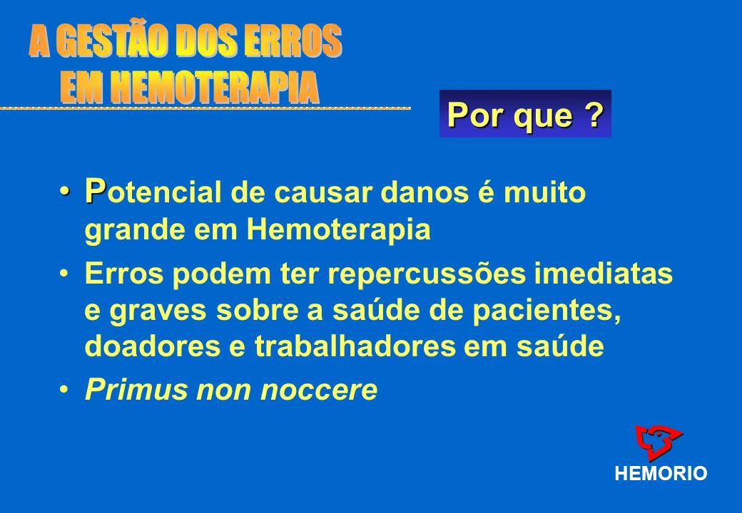 Potencial de causar danos é muito grande em Hemoterapia