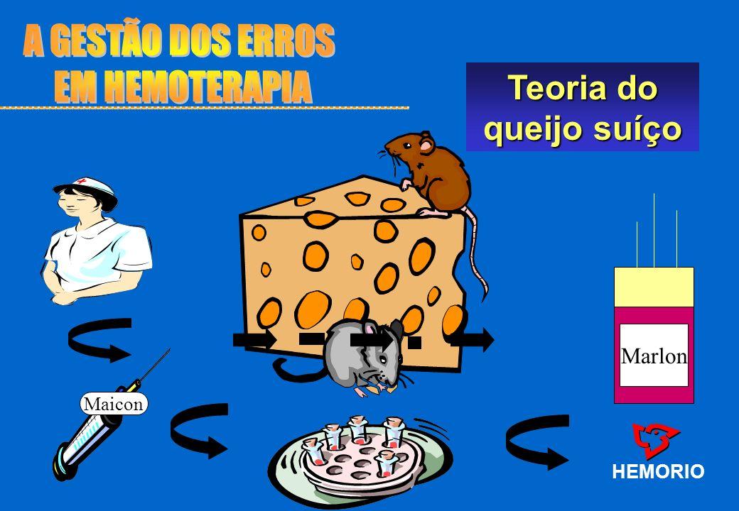 A GESTÃO DOS ERROS EM HEMOTERAPIA Teoria do queijo suíço Marlon