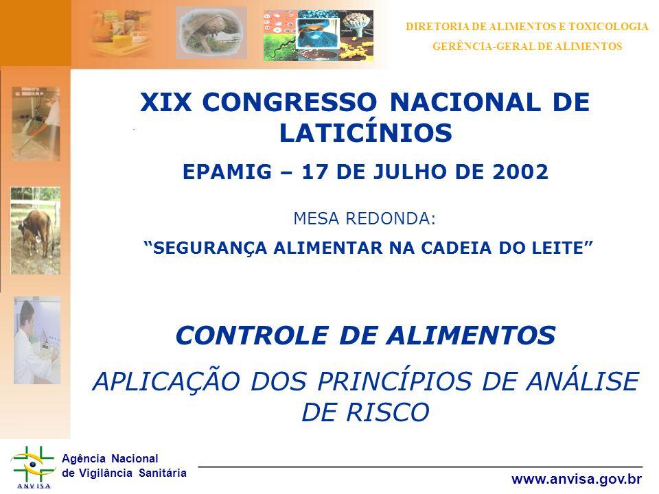 XIX CONGRESSO NACIONAL DE LATICÍNIOS CONTROLE DE ALIMENTOS