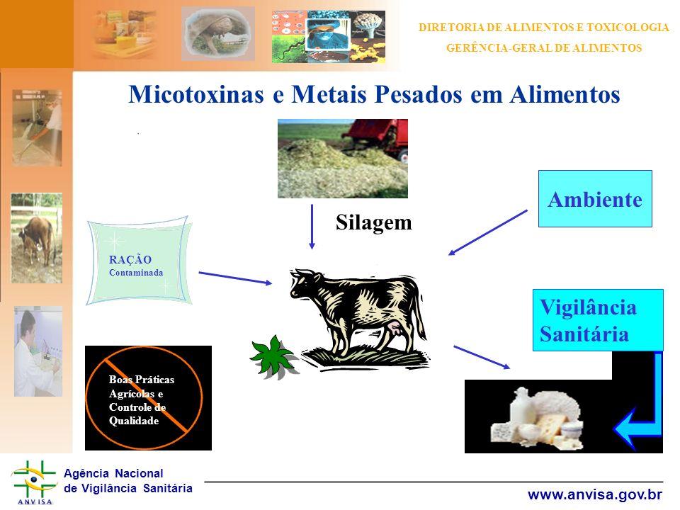 Micotoxinas e Metais Pesados em Alimentos
