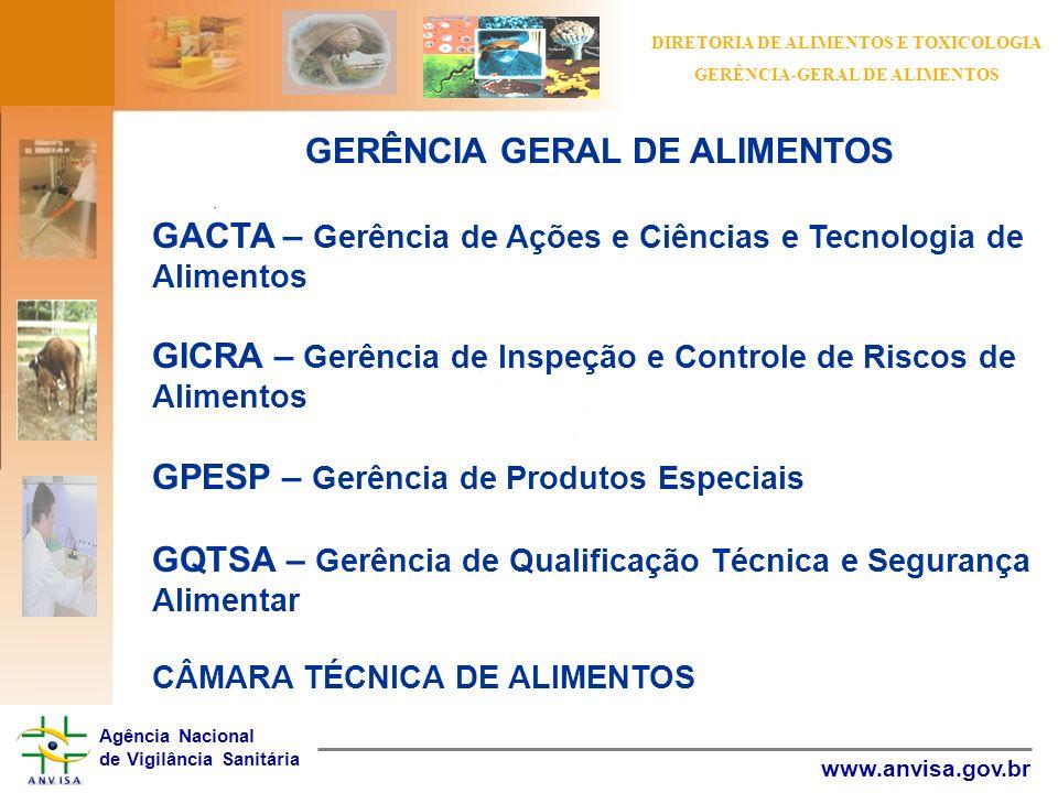GERÊNCIA GERAL DE ALIMENTOS