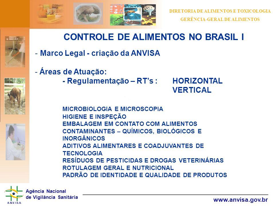 CONTROLE DE ALIMENTOS NO BRASIL I