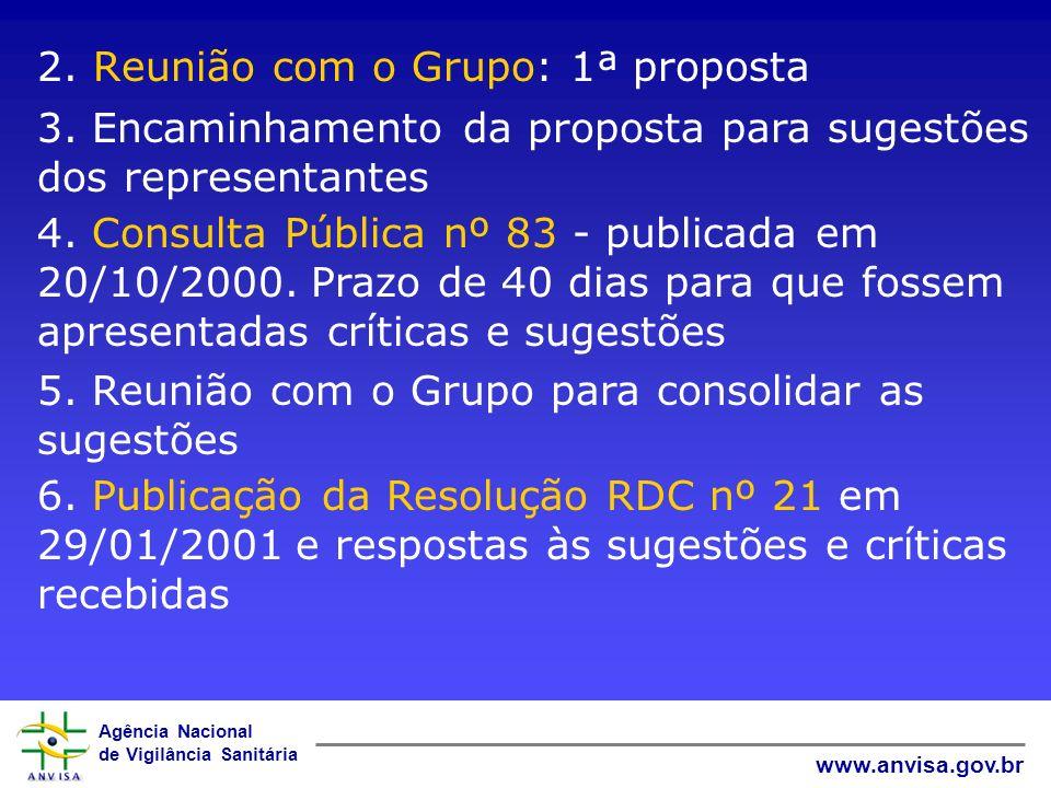 . Reunião com o Grupo: 1ª proposta